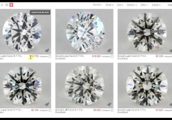 The Perfect Engagement Ring – Diamond Color vs Cost
